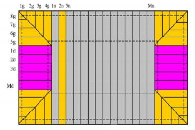 Sơ đồ trải bạt thi công lắp đặt màng chống thấm HDPE