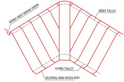 Thi cong mang chong tham HDPE tai vi Tri mai Taluy