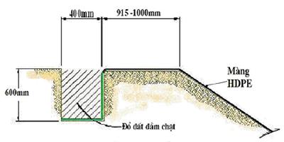 thi công màng chống thấm HDPE tại rãnh neo